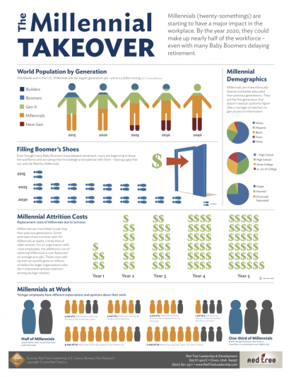 millenials-career-infographic